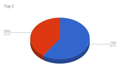 chart (10)