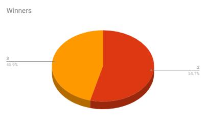 chart (12)