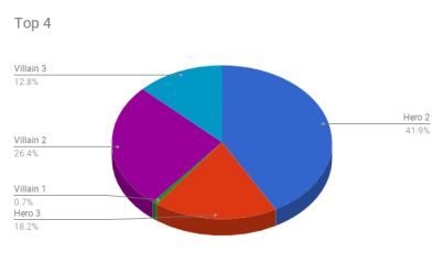 chart (26)