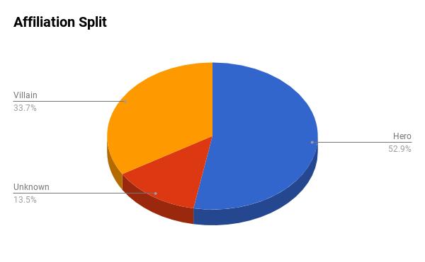 chart (37)