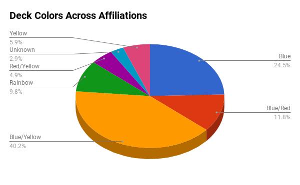 chart (50)