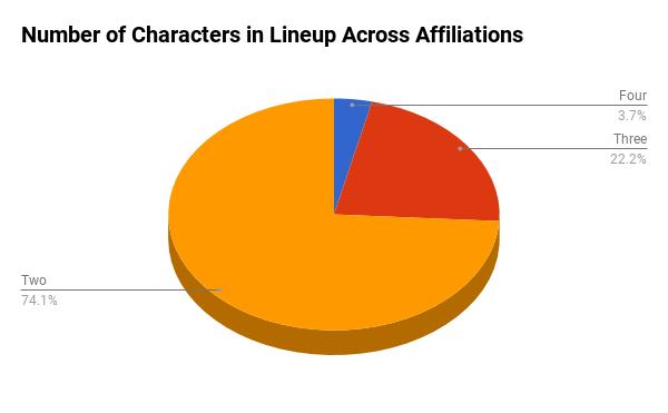 chart (66)