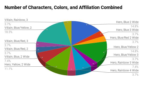 chart (69)