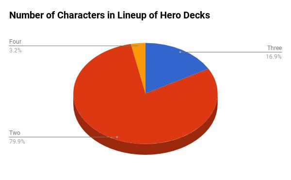 chart (81)